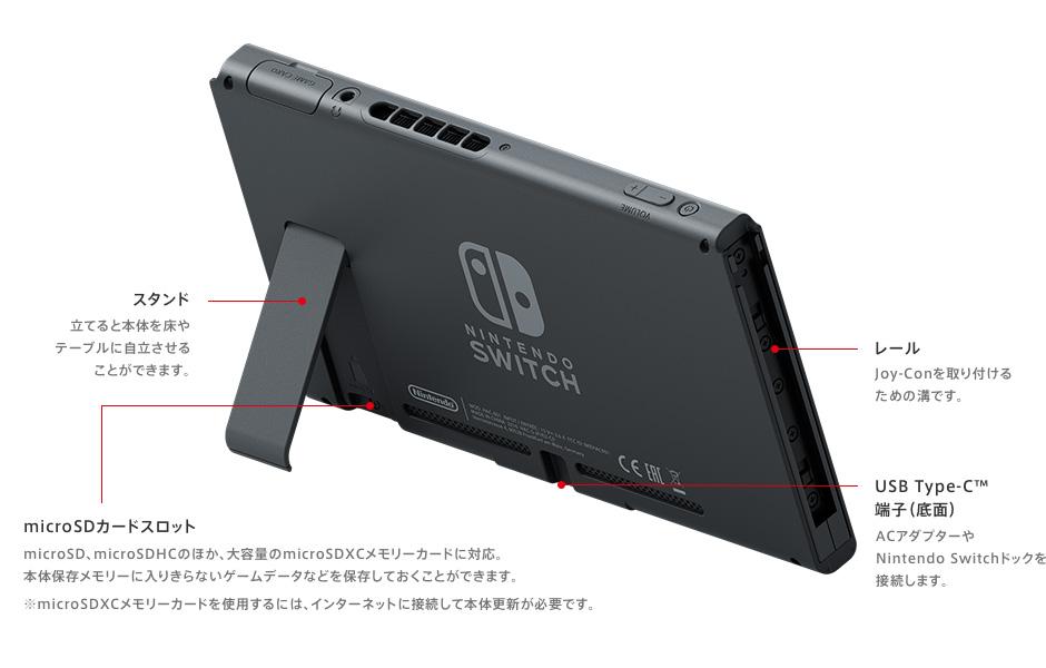 Nintendo Switch(ニンテンドースイッチ)で使用する際におすすめのmicroSDカードまとめ